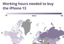 prix iphone 13 heures travail